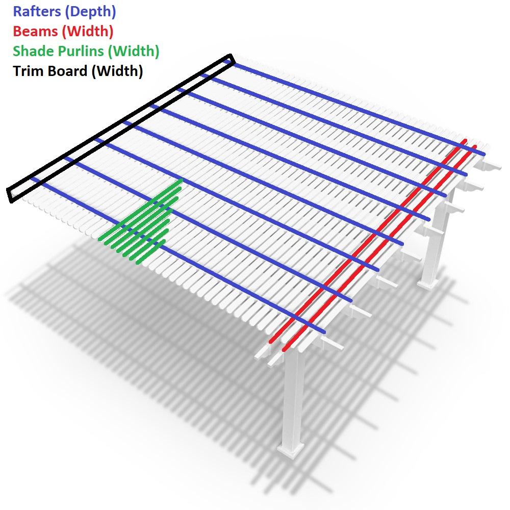 attached pergola dimensions