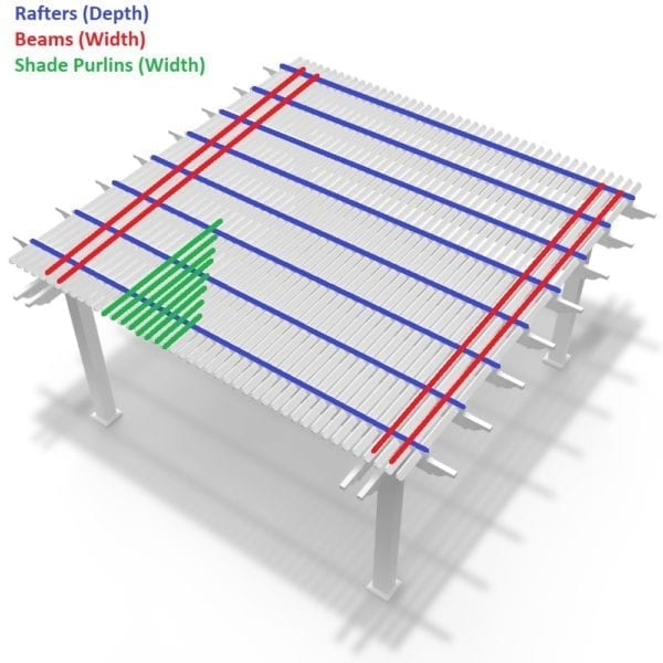 freestanding pergola dimensions